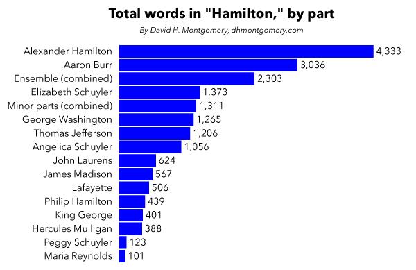 hamwords