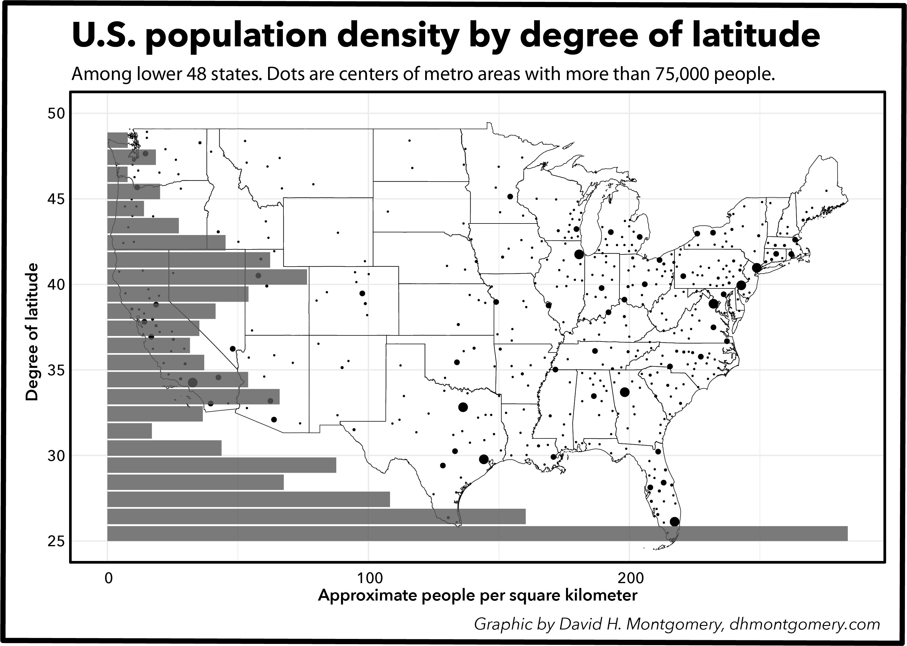 American population density by latitude
